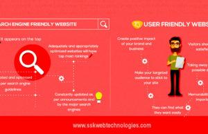 website design company erode